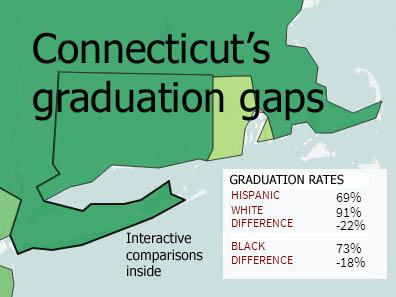Federal report: CT has among largest achievement gaps in graduation rates