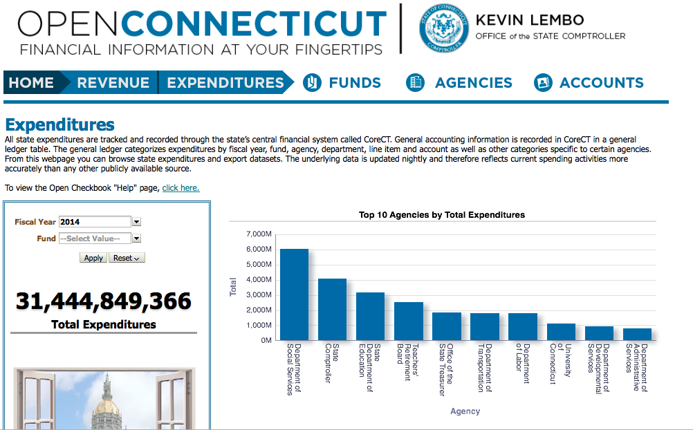 New site allows viewers to track CT finances day-by-day