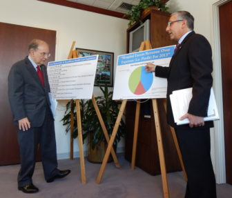 Senate President Pro Tem Martin M. Looney (left) and Senate Minority Leader Len Fasano said the state needs better levers to address the changing health care landscape.