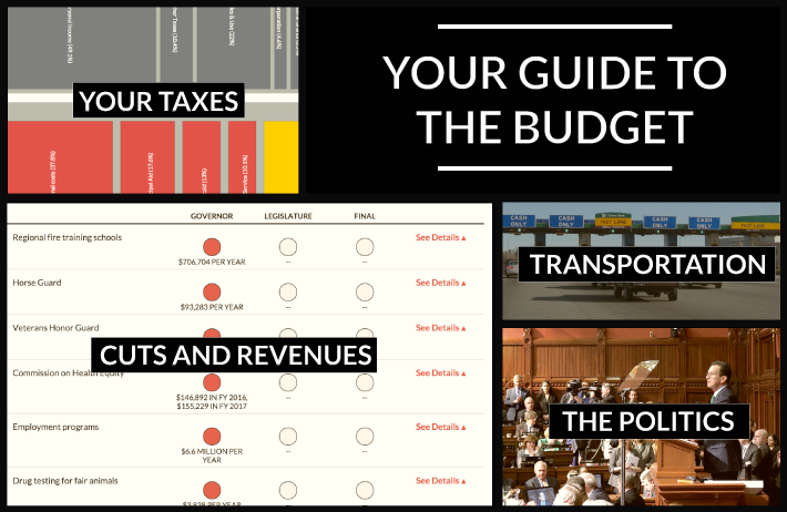 A guide to the budget: Where do your tax dollars go?