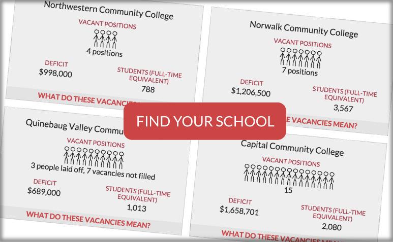 What cuts loom at each CSCU campus?