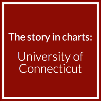 story in charts