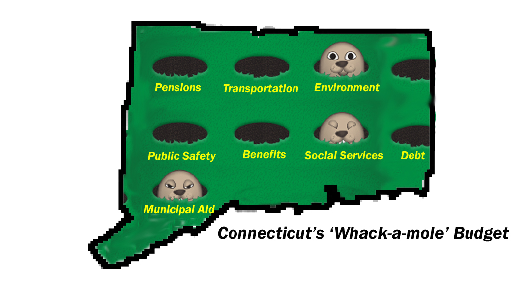 CT's unsustainable expenses cause 'Whack-a-mole' budget