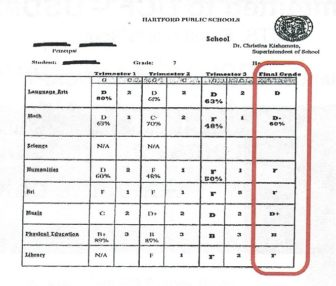The report card of a client of Martha Stone that is on probation