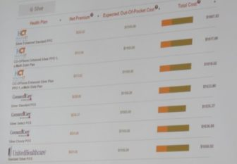The tool under development would show customers a projection of both their premium and cost of getting medical care.