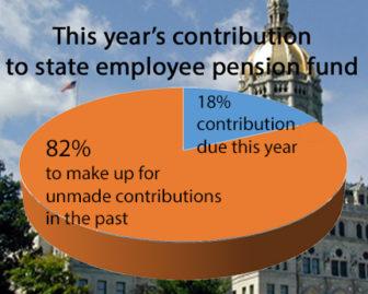 pension allocation