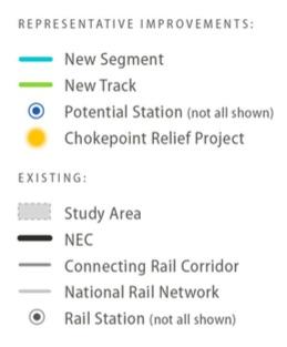 rail routes key
