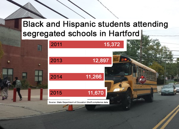 New data: Majority of Hartford schools still segregated