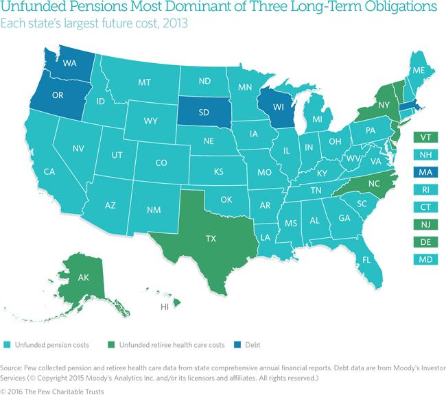 Pew pensions & healthcare_debt