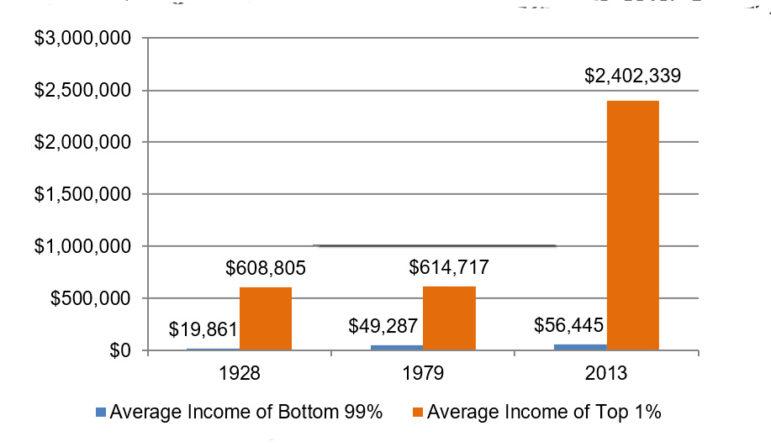 income graf 3