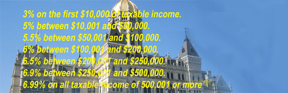 The Connecticut income tax is not the problem