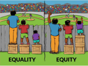 Artwork designed to illustrate the difference between equality and equity. This image is on the homepage of the plaintiffs in the lawsuit, the Conencticut Coalition for Justice in Education Funding.