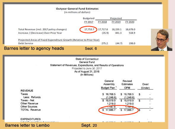 Budget director Ben Barnes' two apparently conflicting reports on state revenue.
