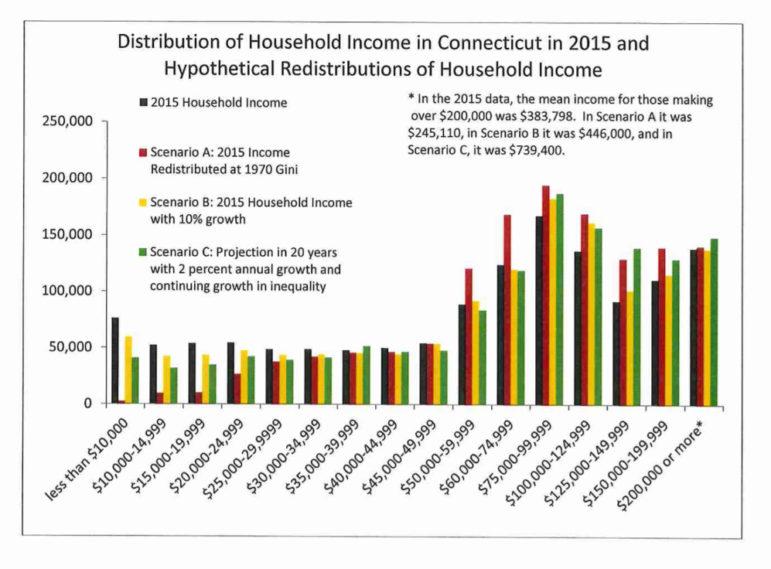 household-income-distribution