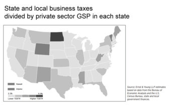 From the Ernst & Young report.