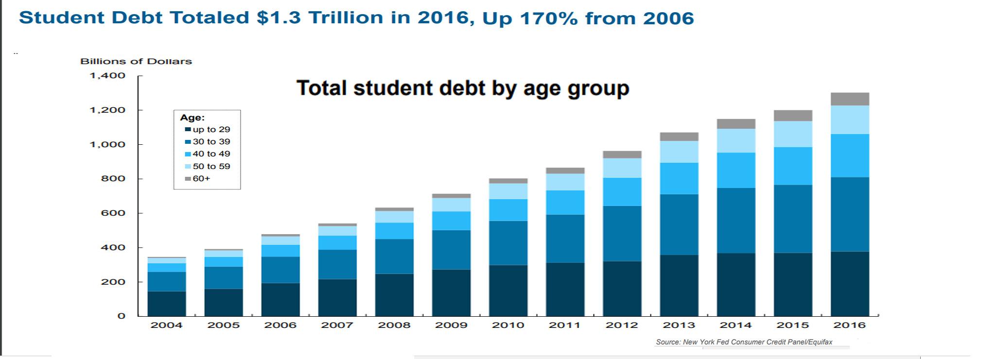 Seeking a debt-free college education