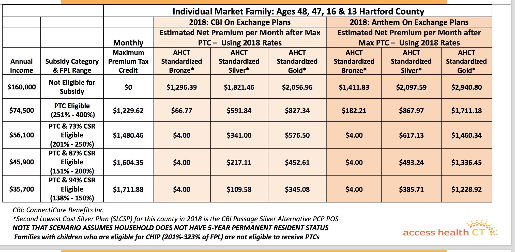 Obamacare Open Enrollment To Begin Amid Shaky Insurance Market