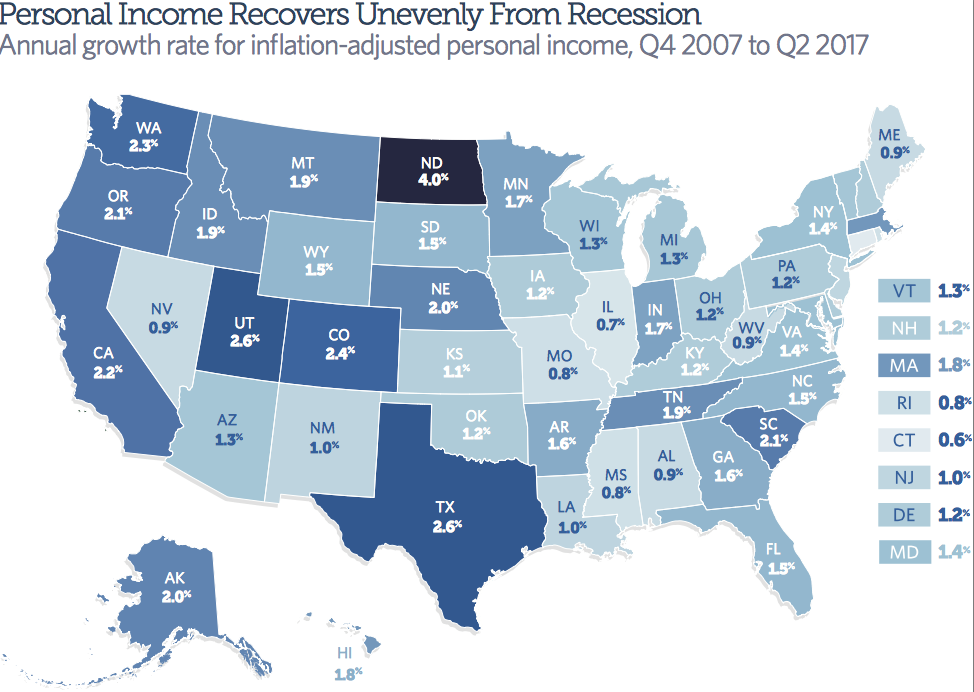 Report: Personal income in CT, long lagging, fell last fiscal year