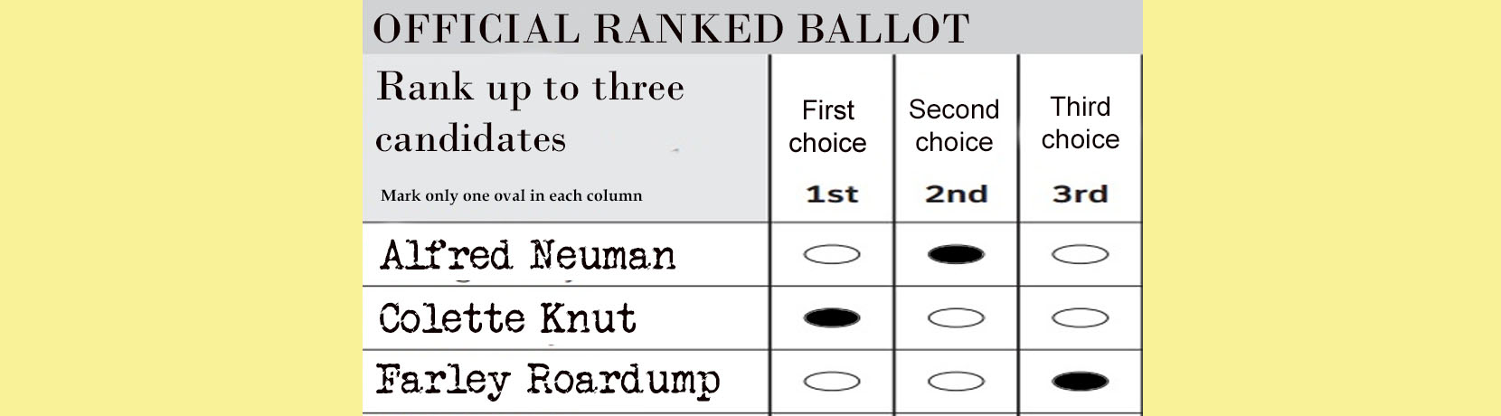 A voting system in which the majority rules