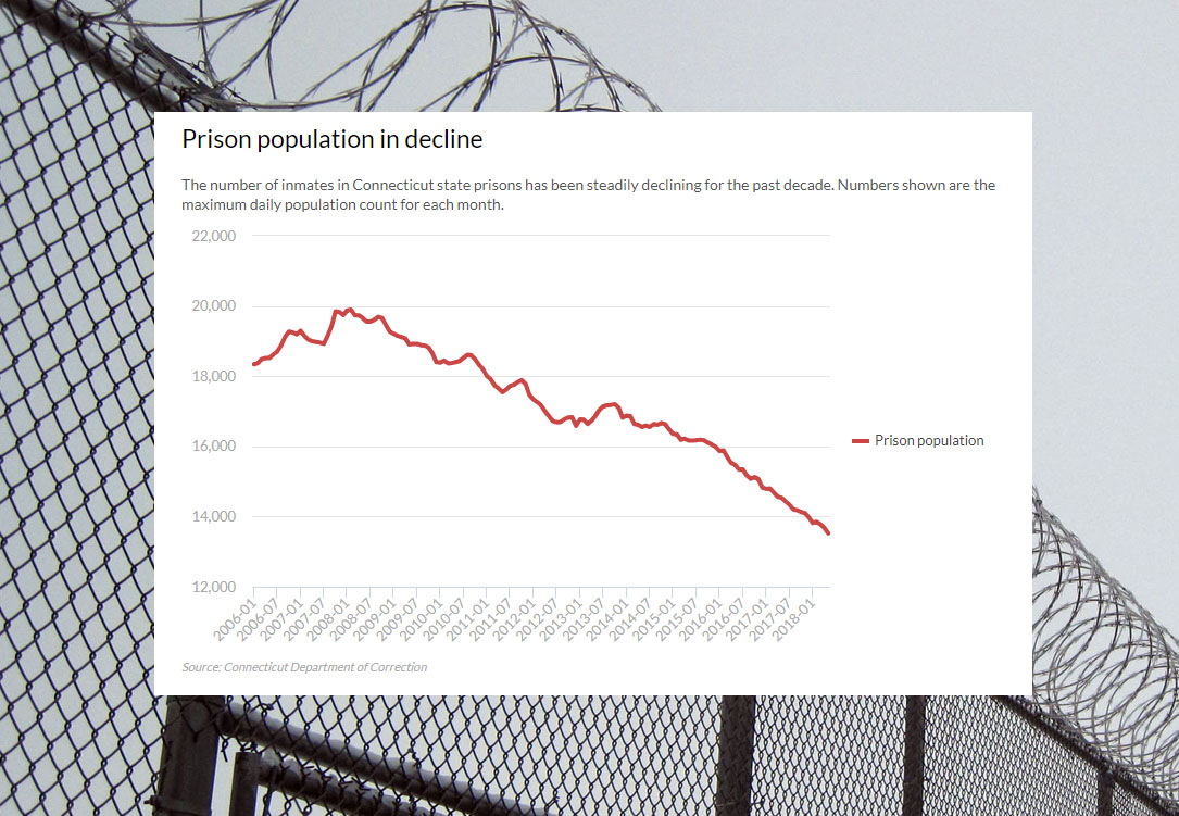Lawlor sees progress in prison reform