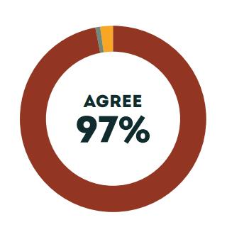 Survey: CT companies lukewarm about state's economic future