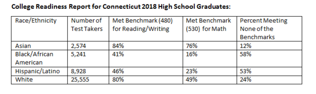 Parents, your kids are failing math, reading, and writing!