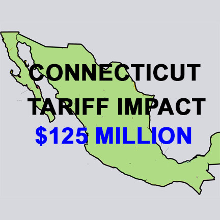 Mexican tariffs could cost CT consumers up to $626 million