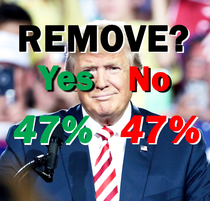 Q poll: Voters evenly split on removing Trump from office