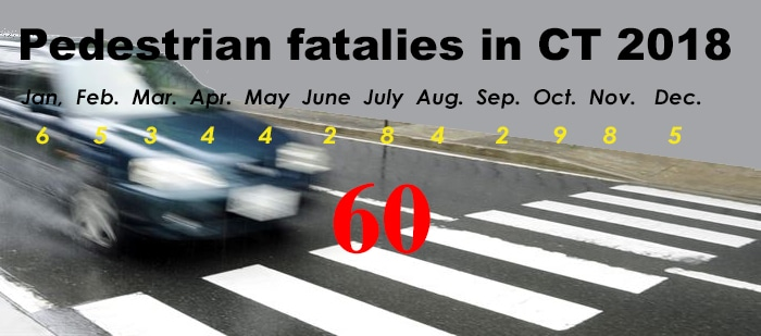 Next chief state's attorney must do more to reduce traffic violence, pedestrian deaths