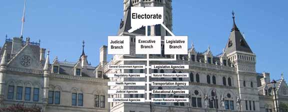 The limits of legislative oversight