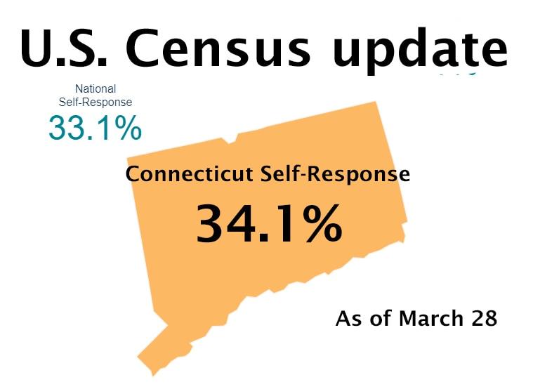 u.s. census - photo #24