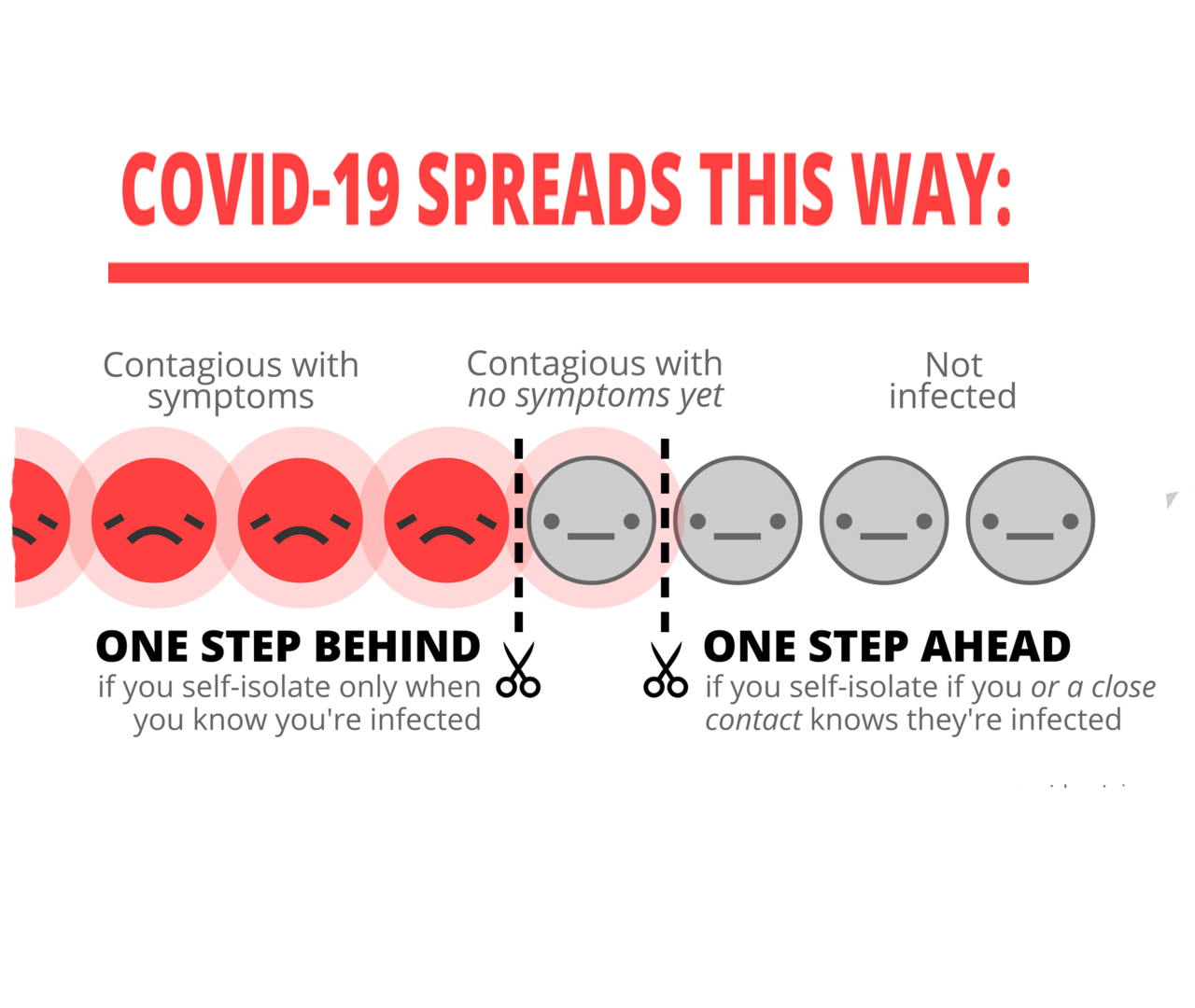 What we need to understand about asymptomatic carriers if we're going to beat coronavirus