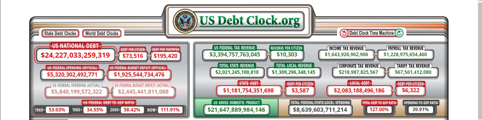 A trillion here, a trillion there…