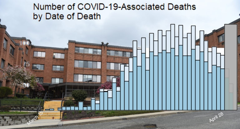 Connecticut's COVID-19 strategy is failing our nursing homes. We need to change course
