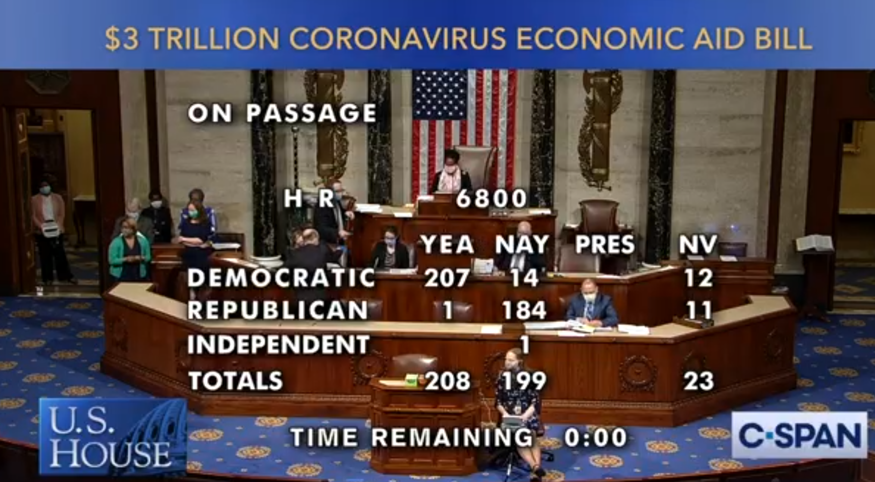 U.S. House approves new stimulus payments, billions for states, in massive  coronavirus bill