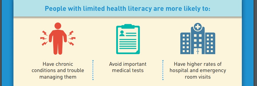 Improving health literacy will create a healthier population