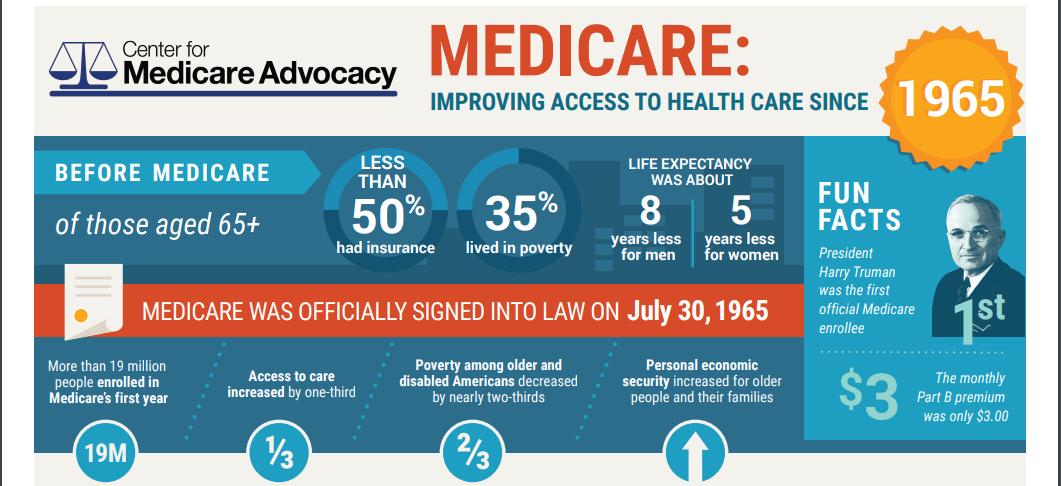 Making the best informed Medicare choice during open enrollment