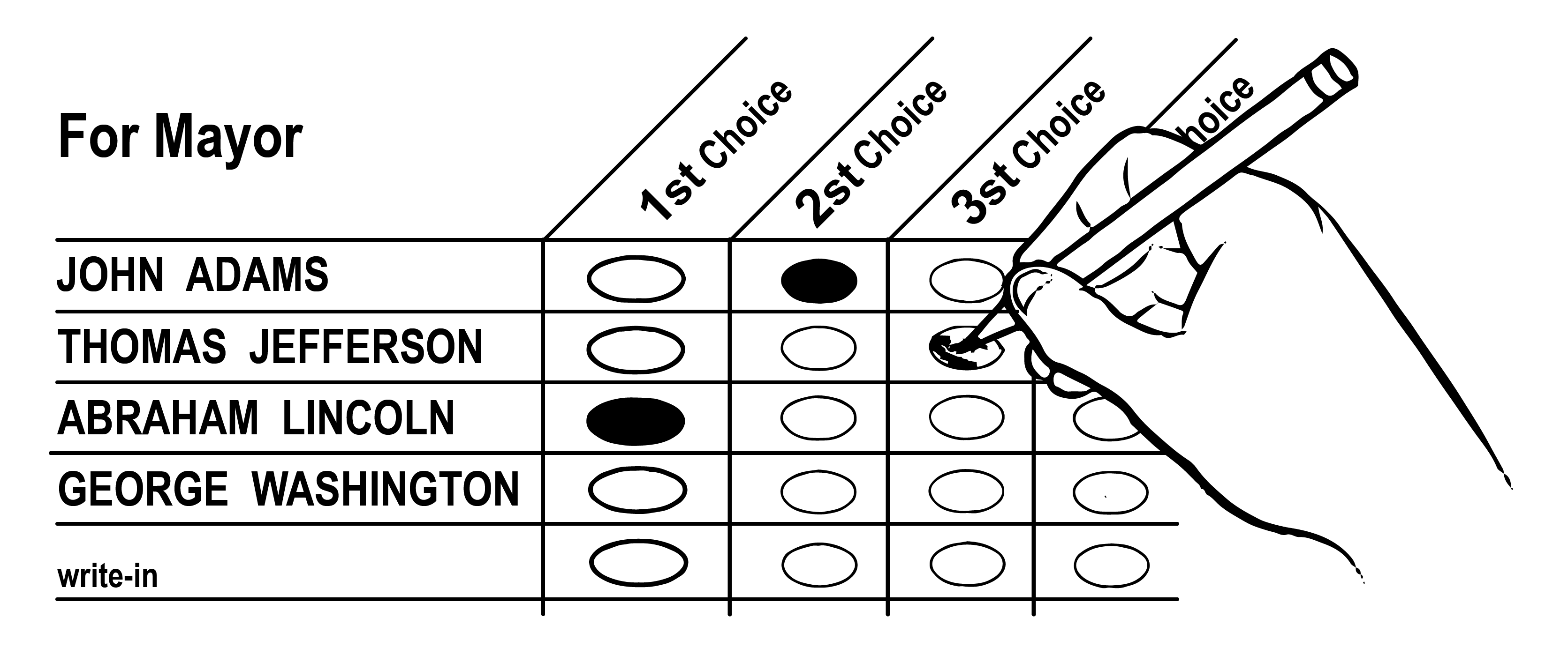 Politics broken? Enable ranked choice voting