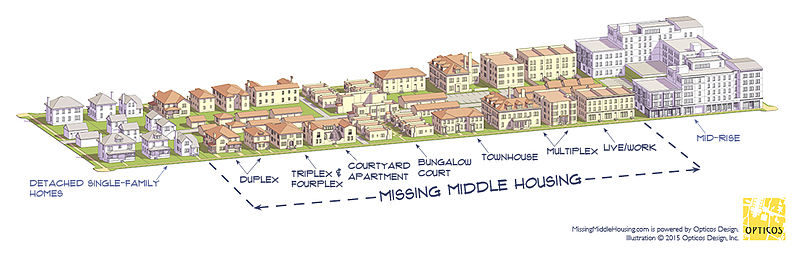 Rebuttal: Zoning reform is long overdue