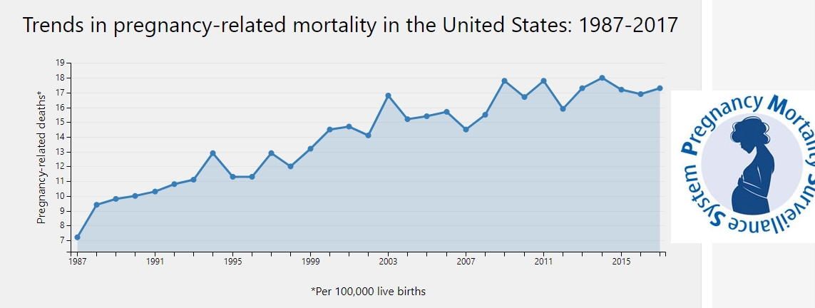 One stepConnecticutcan taketoaddress our maternal mortality crisis