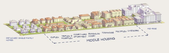 Housing diversity means fiscal stability for your town