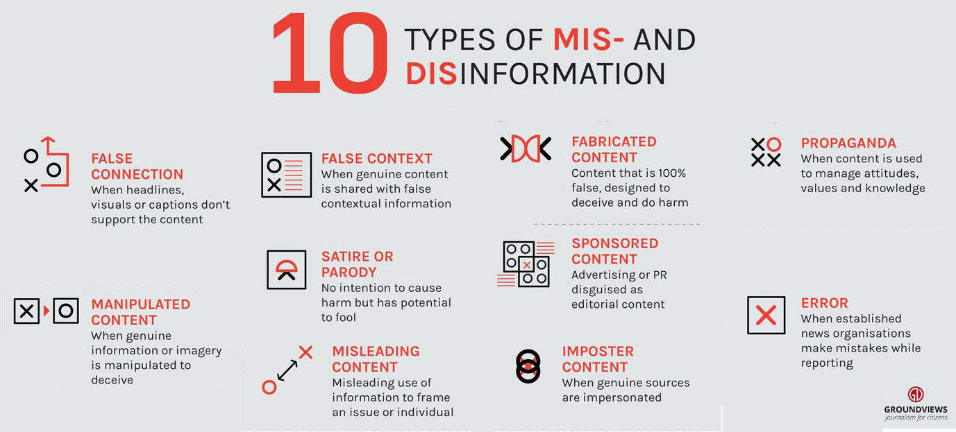 It is within our power to overcome misinformation and manipulation